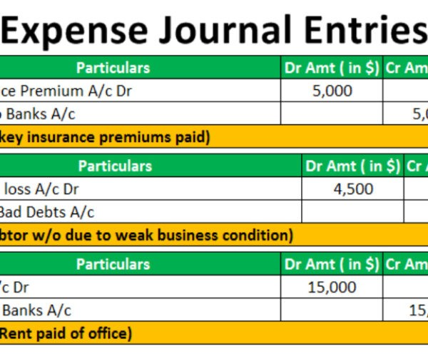 Journal Entry for Outstanding Expenses